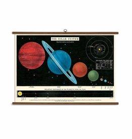 VINTAGE SCHOOLPLAAT - Zonnestelsel (100x70cm)