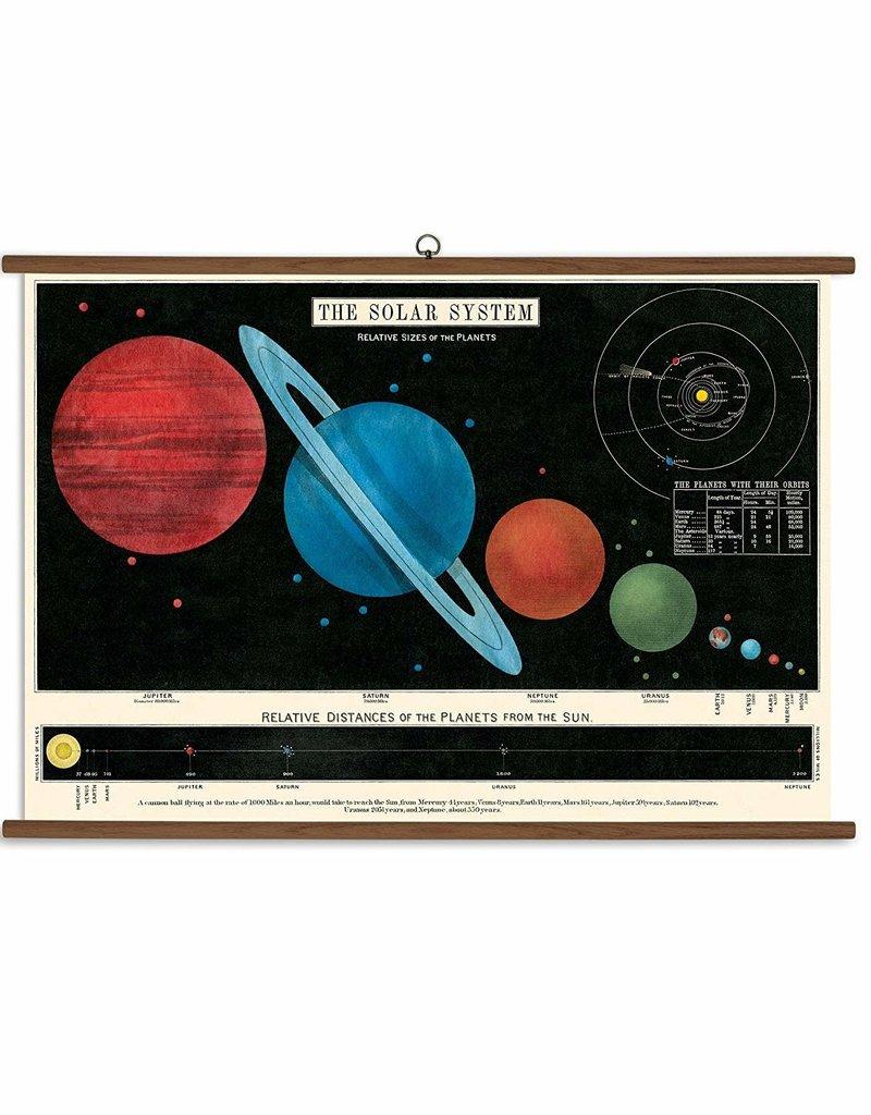 VINTAGE SCHOOL CHART - Solar System (100x70cm)