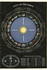 VINTAGE POSTER - Zodiac (50x70cm)