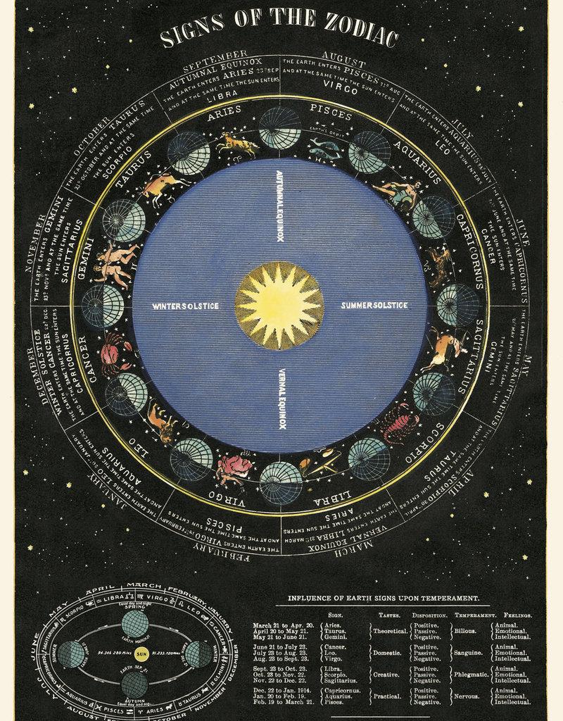 AFFICHE VINTAGE - Zodiaque (50x70cm)