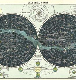 VINTAGE POSTER - Celestial Chart