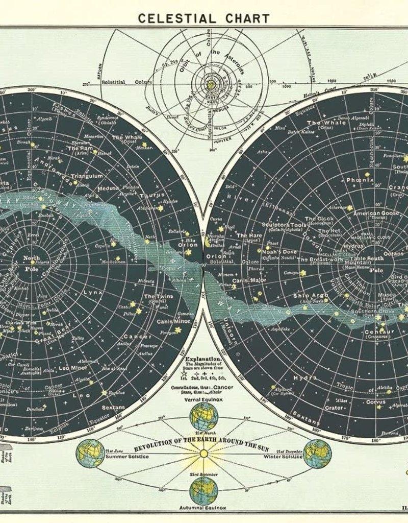 AFFICHE VINTAGE  - Carte Astronomique (70x50cm)