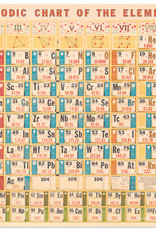 """VINTAGE POSTER - Periodic chart 20"""" X 28"""