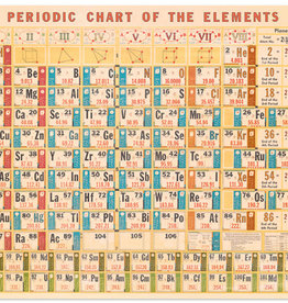VINTAGE POSTER - Periodic chart
