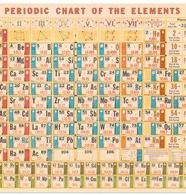 VINTAGE POSTER - Tabel van Mendeljev