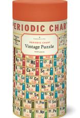 PUZZLE - Système périodique d'éléments
