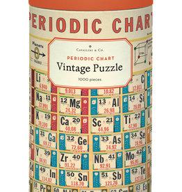 PUZZEL - Periodiek systeem der elementen