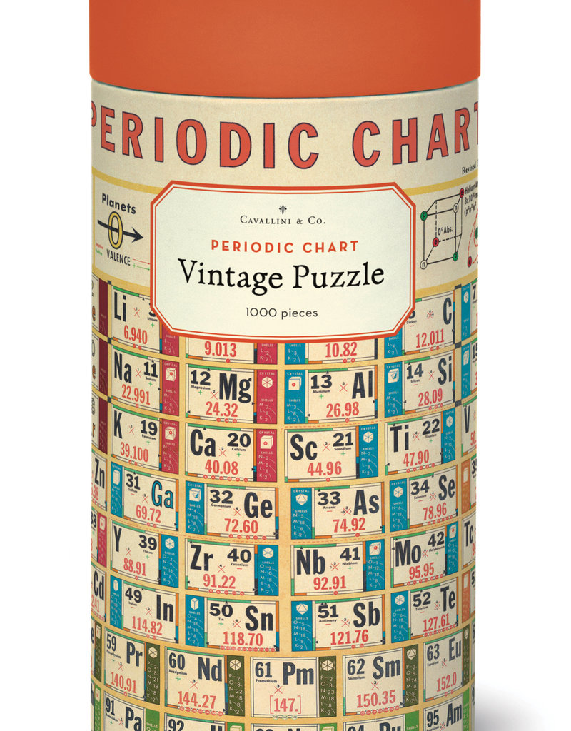 PUZZLE - Periodic system of elements