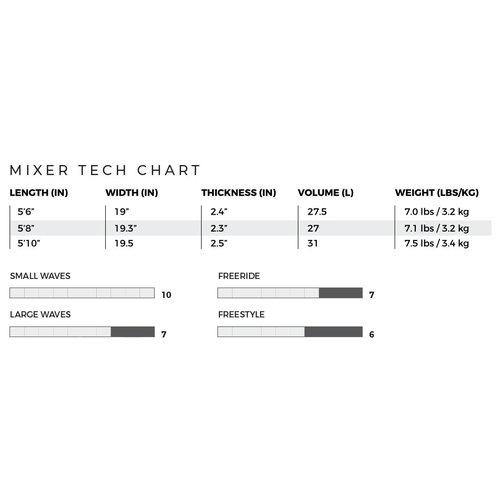 Slingshot 2020 Mixer
