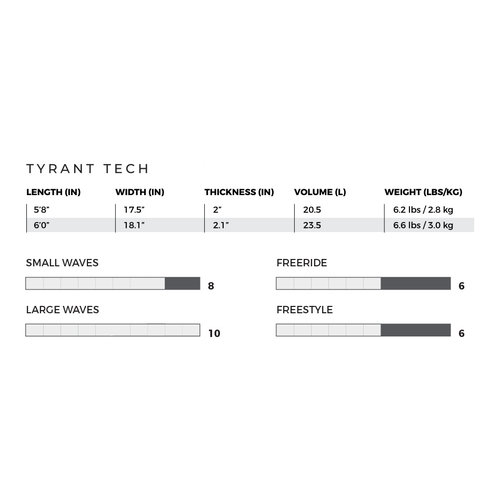 Slingshot 2020 Tyrant