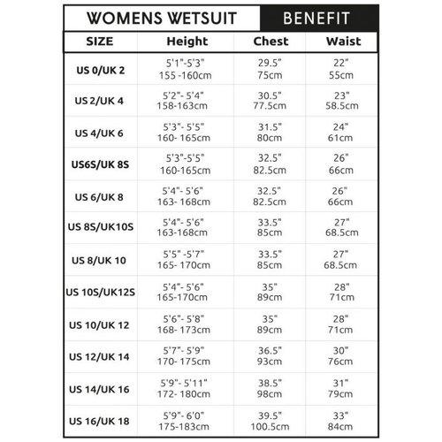 C-Skins ReWired 4:3 Womens GBS Chest Zip Steamer