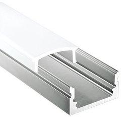 LED strip profiel opbouw