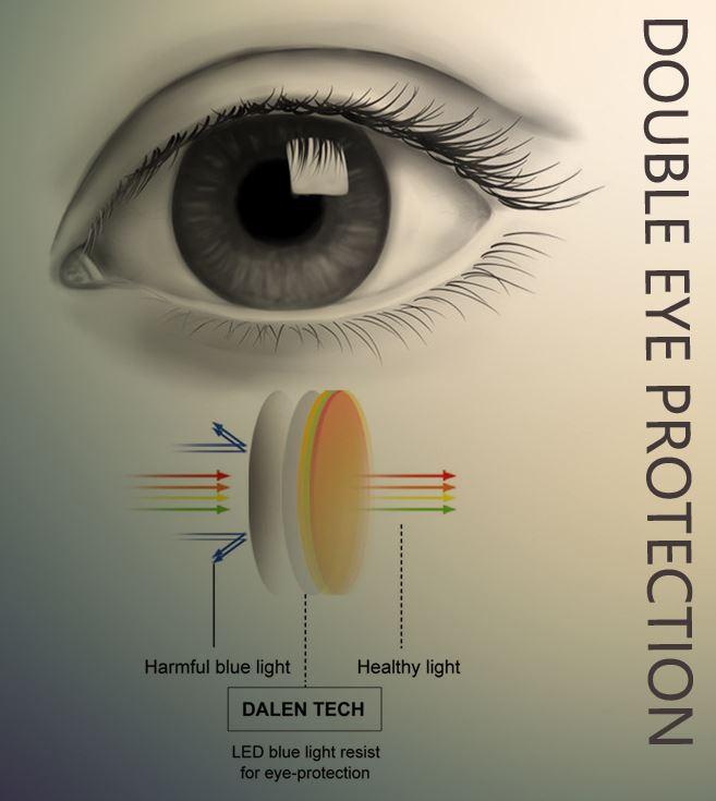 double eye protection