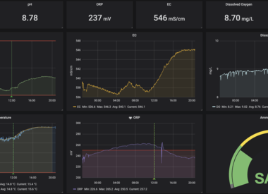 Koisense dashboard