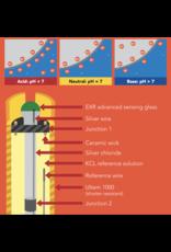 Atlas Scientific pH Sensor laboratorium kwaliteit