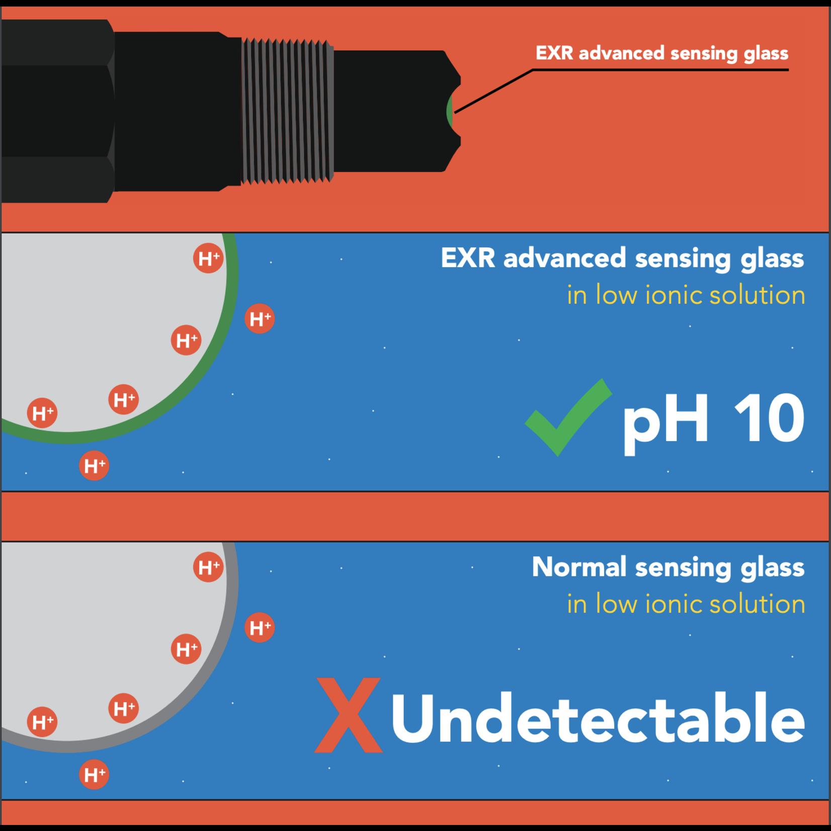 Atlas Scientific Industrial pH Sensor