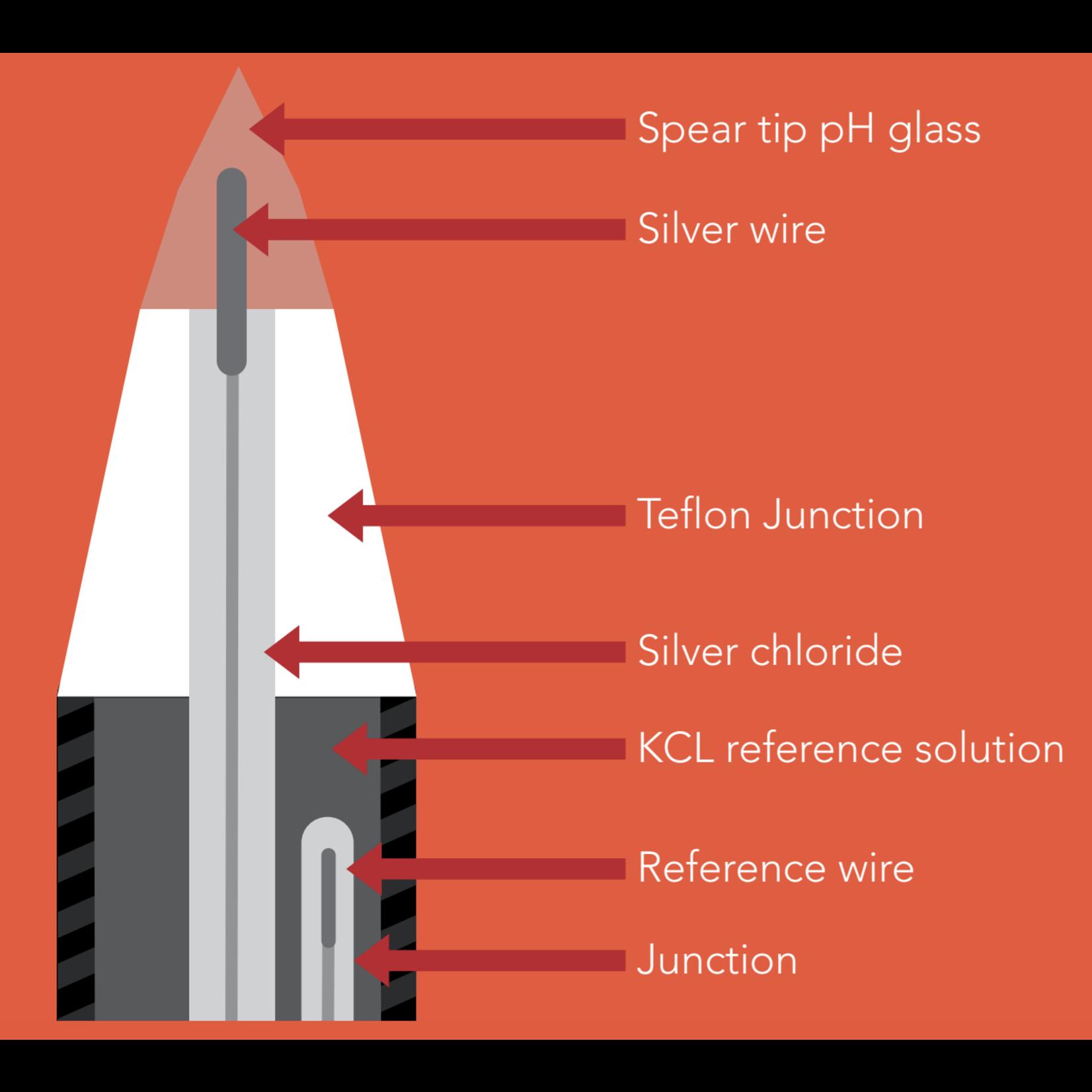Atlas Scientific Spear Tip pH Probe