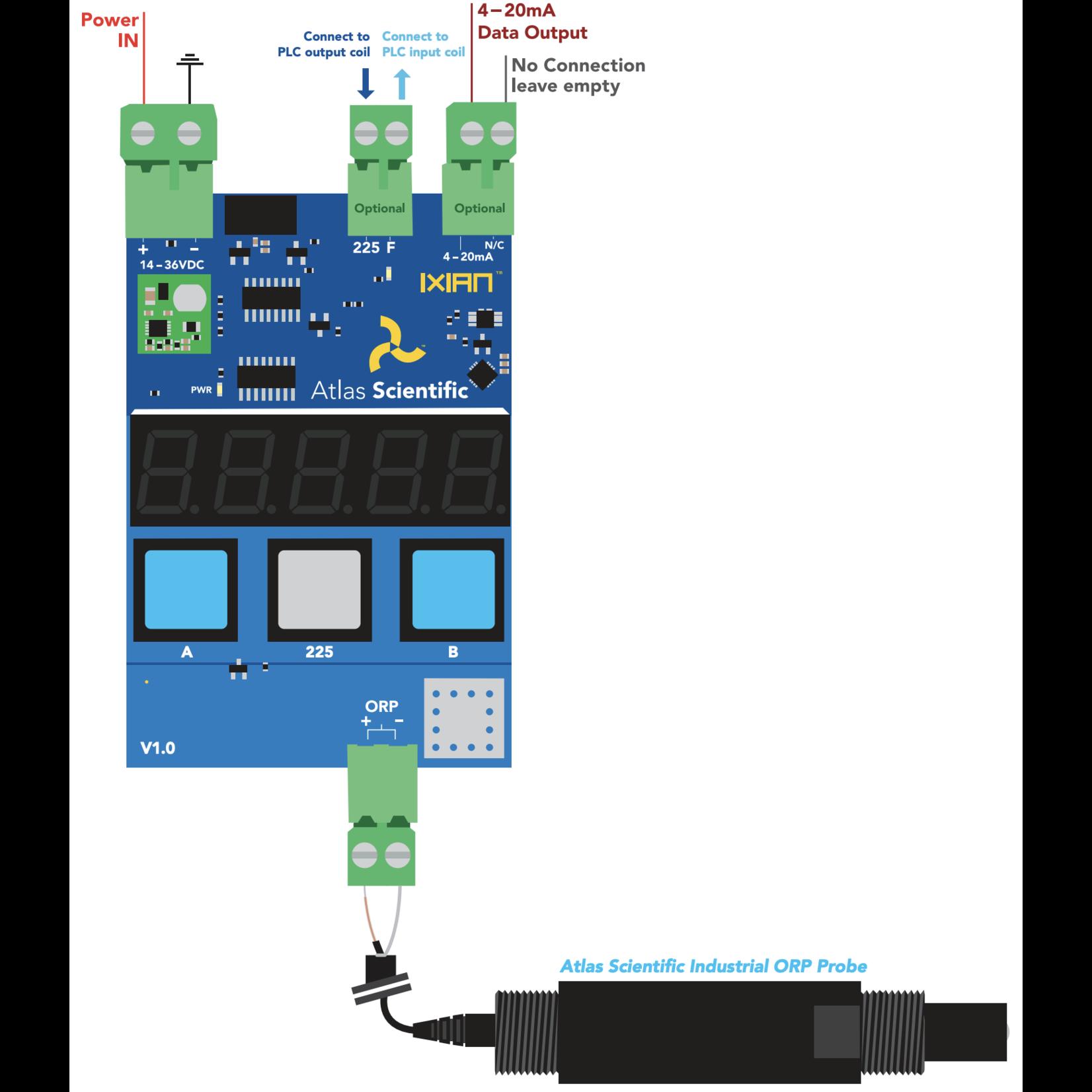 Atlas Scientific IXIAN™ ORP Transmitter