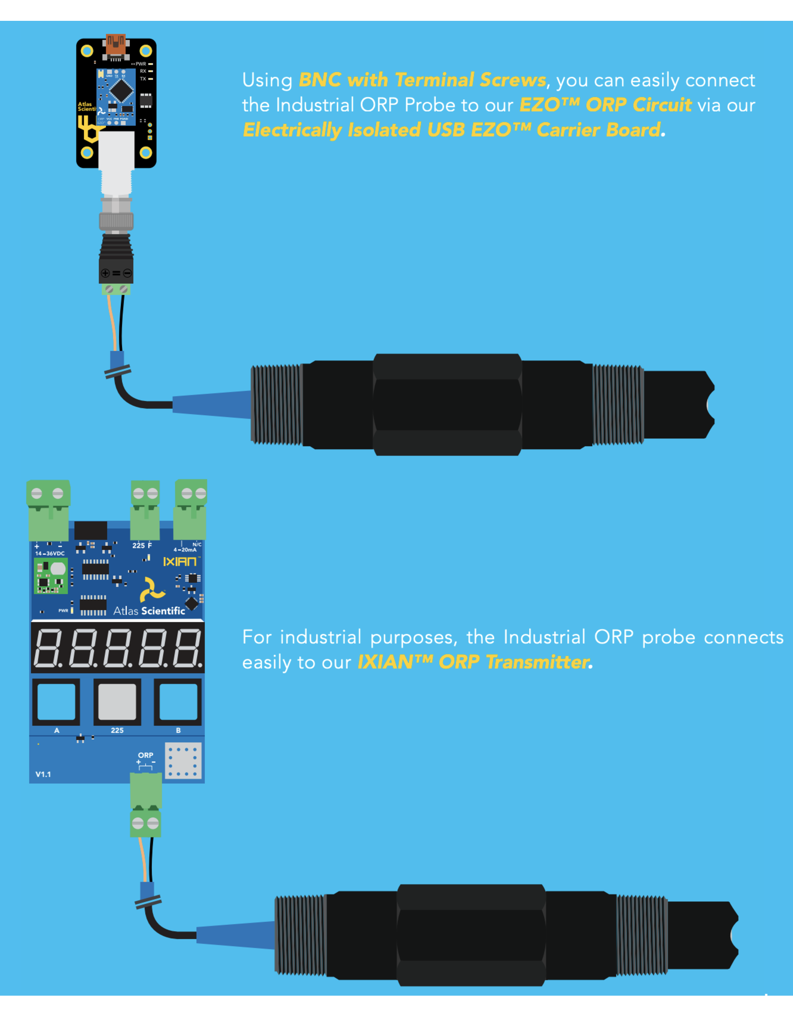 Atlas Scientific Industrial ORP Sensor