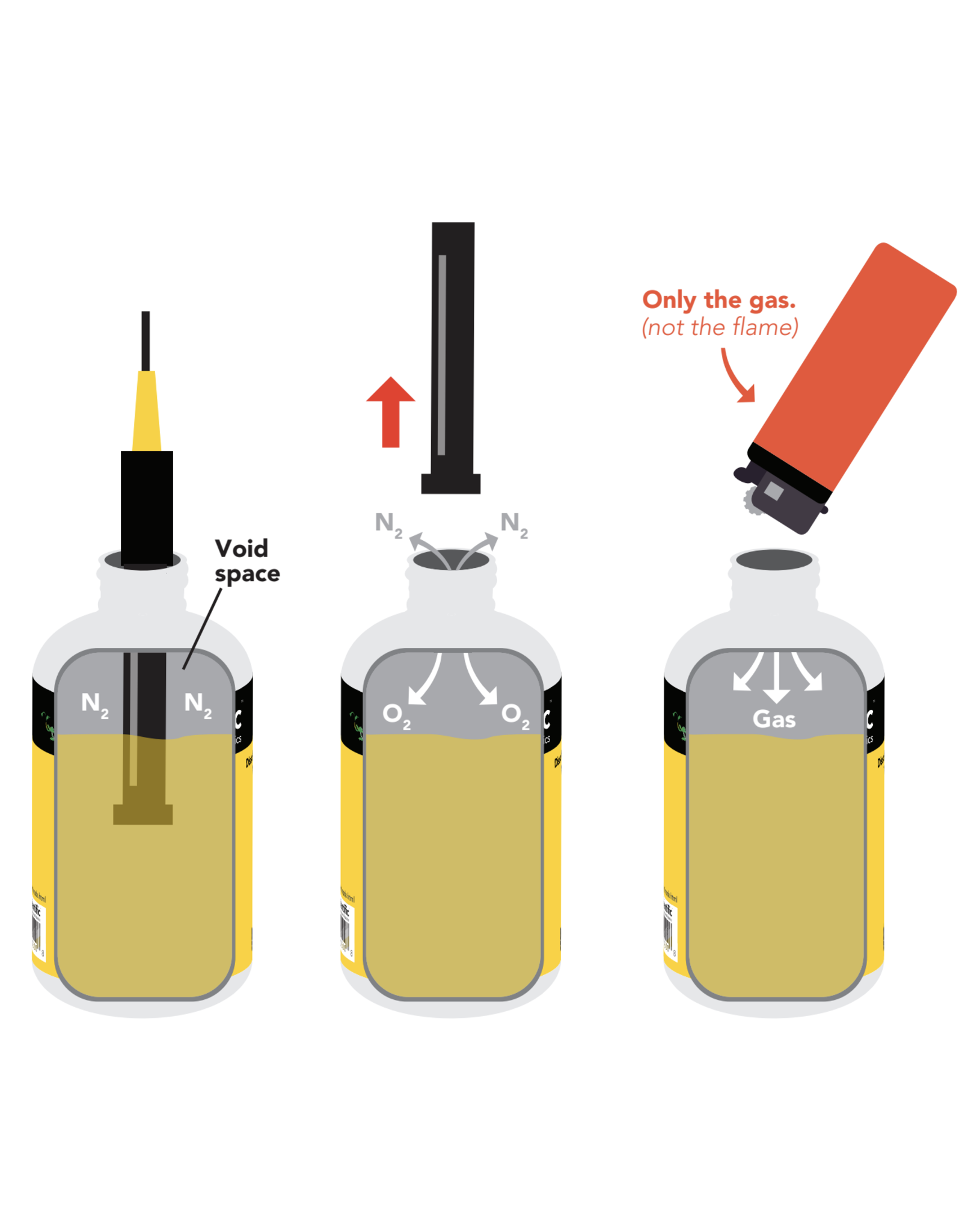 Atlas Scientific Opgeloste zuurstof sensor