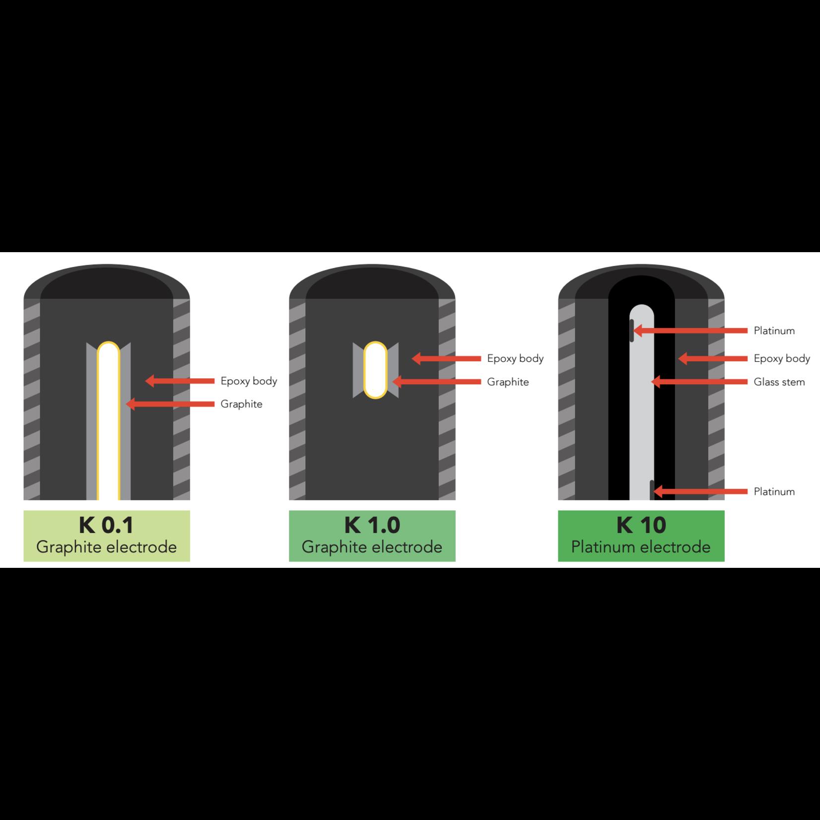 Atlas Scientific Geleidbaarheid Kalibratie vloeistof K 0.1 set