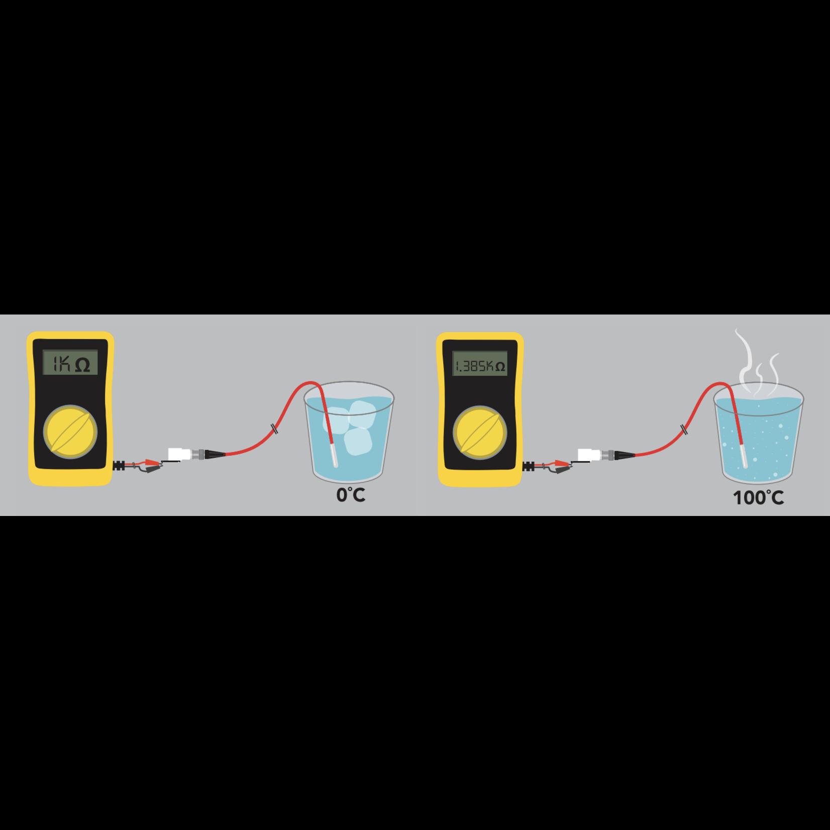 Atlas Scientific PT-1000 Temperatuur sensor Kit