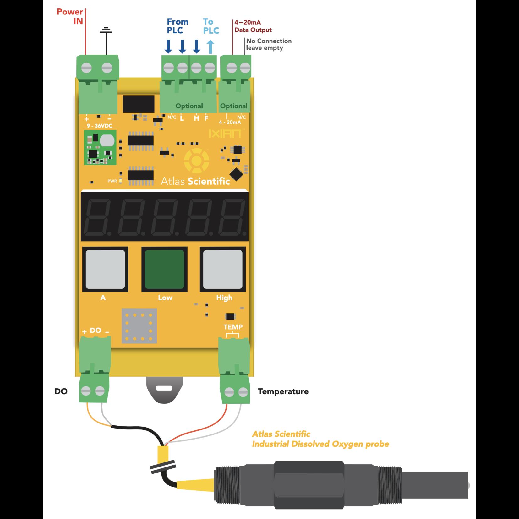 Atlas Scientific IXIAN™ Opgeloste Zuurstof Transmitter