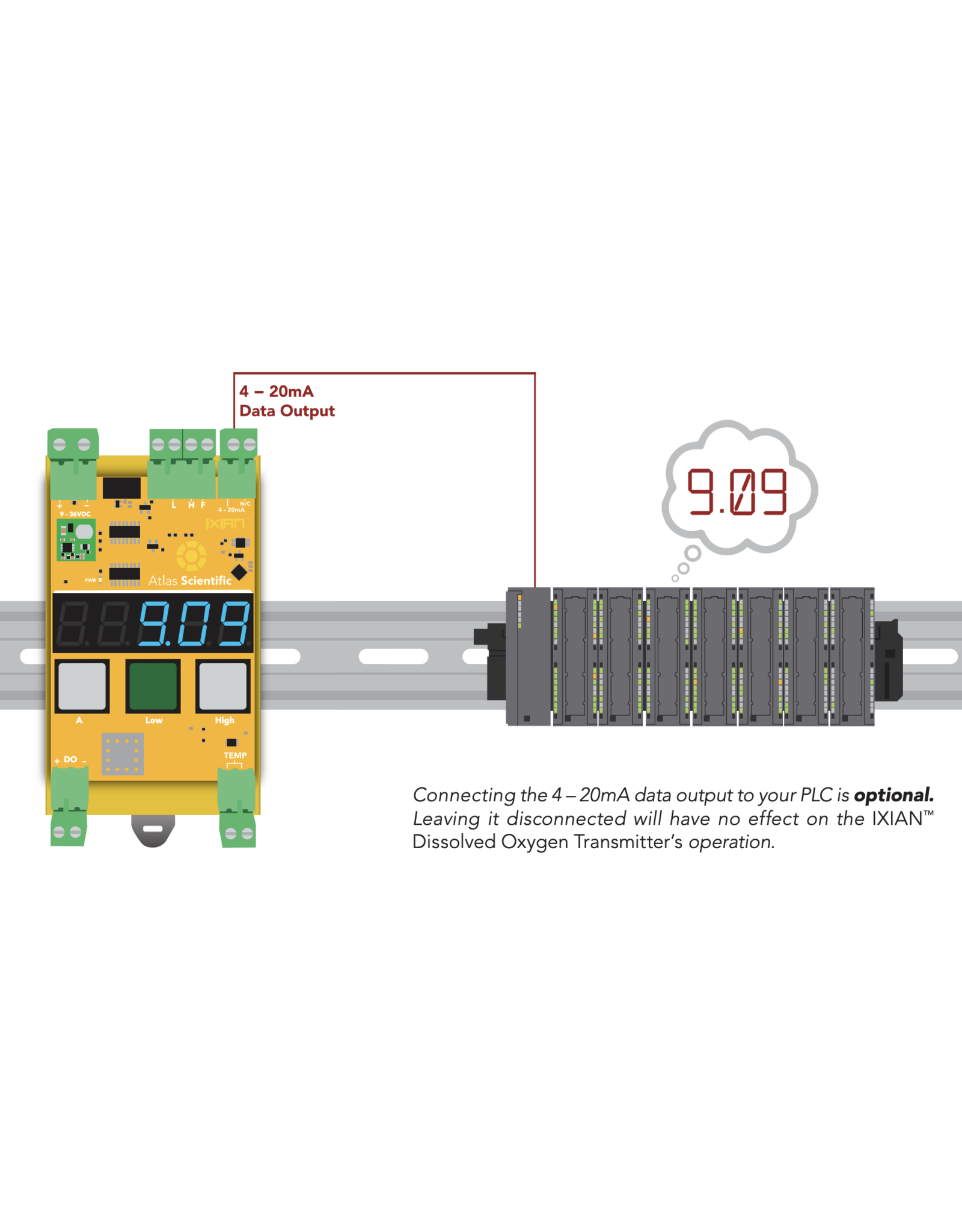 Atlas Scientific Industrial opgeloste zuurstof Kit