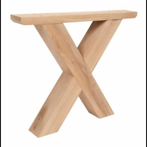 Model X eik