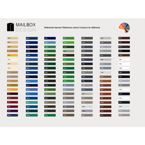Albo Aluminium Letterbox Door - 529/3/505 - RAL Color of your choice