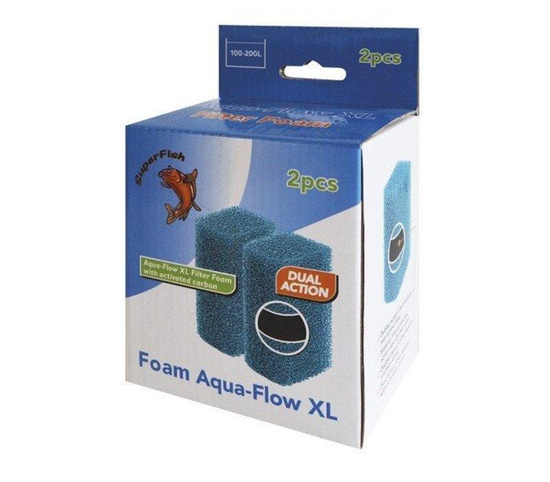 Aqua Flow XL Spons