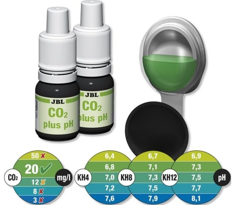 JBL Permanente Co2 Test Plus Ph