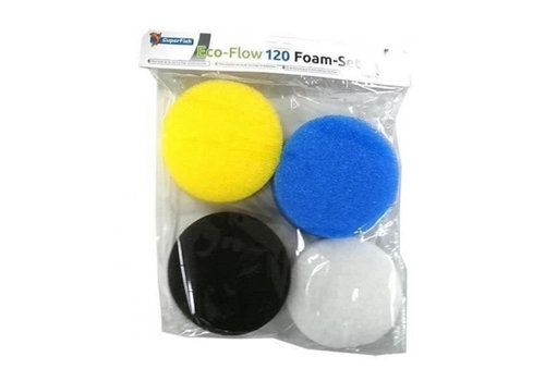 Eco Flow 120 Foam-Set