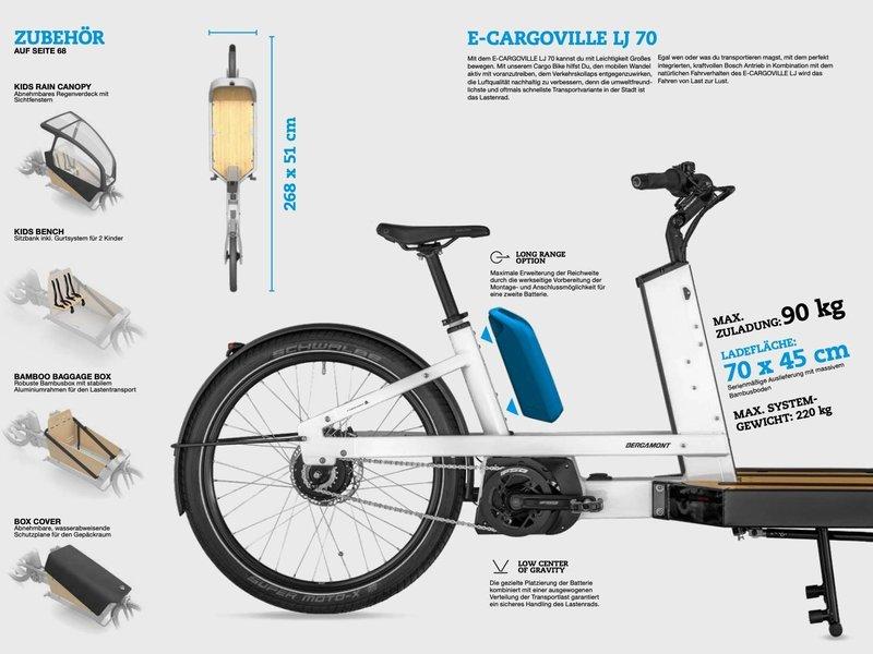 Bergamont E-Cargoville LJ 70 elektrische bakfiets