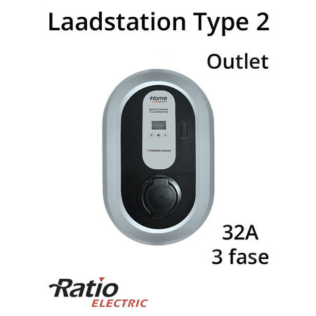 Ratio Home Box Smart Outlet 32A 3 fase - Slave