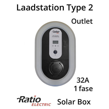 Ratio Solar Box Outlet 32A 1 fase + kWh meter