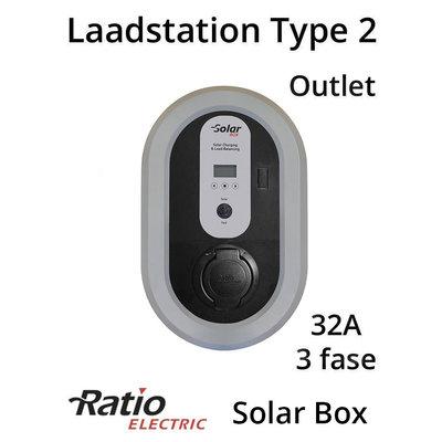 Ratio Solar Box Outlet 32A 3 fase + Sleutelvergrendeling
