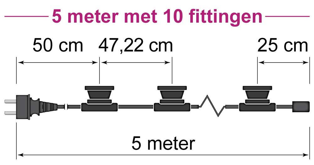 prikkabel 5 meter met 10 fittingen