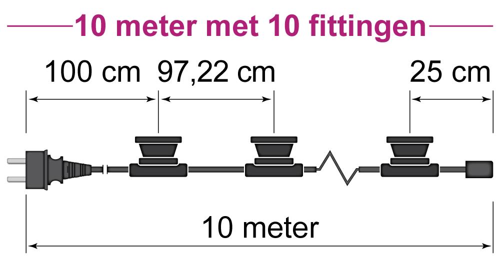 prikkabel 10 meter met 10 fittingen