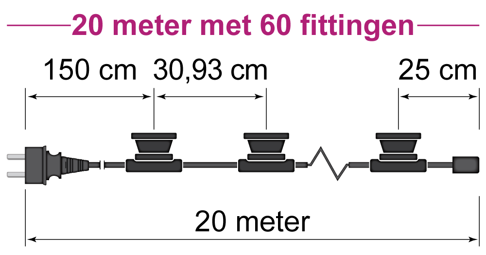 prikkabel 20 meter met 60 fittingen
