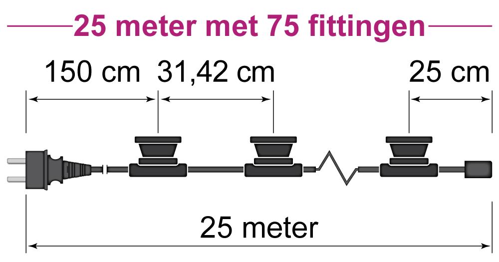 prikkabel 25 meter met 75 fittingen