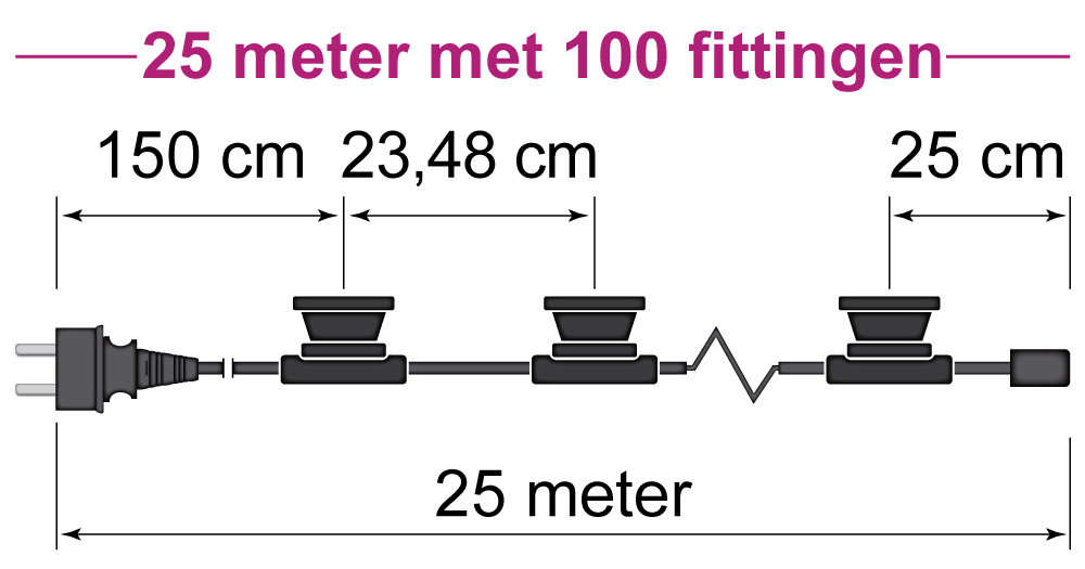prikkabel 25 meter met 100 fittingen