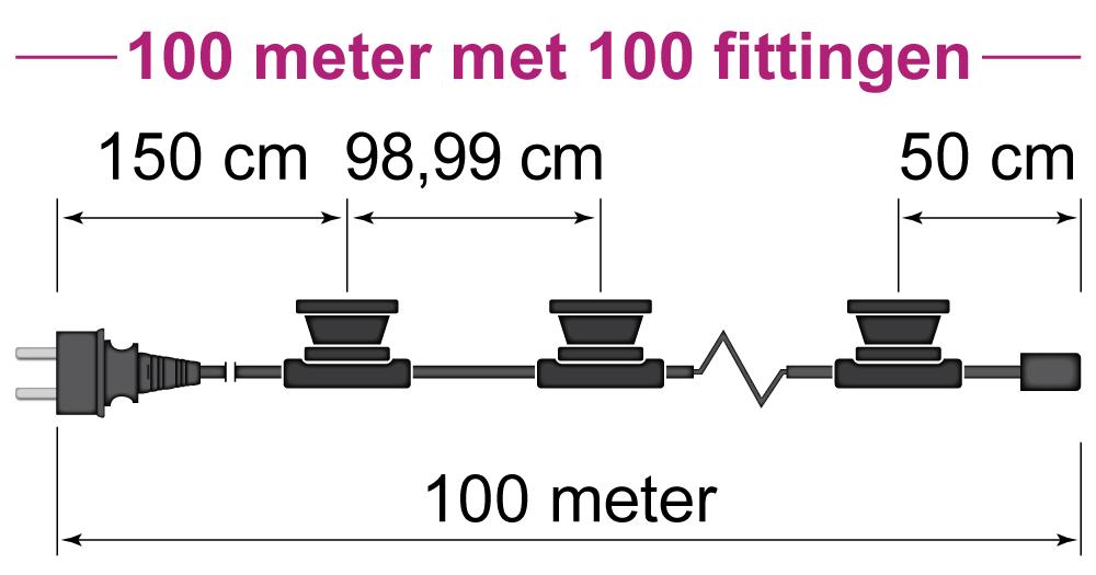 prikkabel 100 meter met 100 fittingen