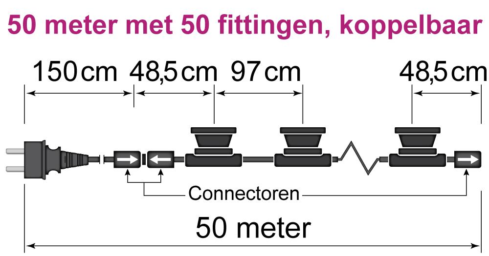 prikkabel 50 meter met 50 fittingen, koppelbaar