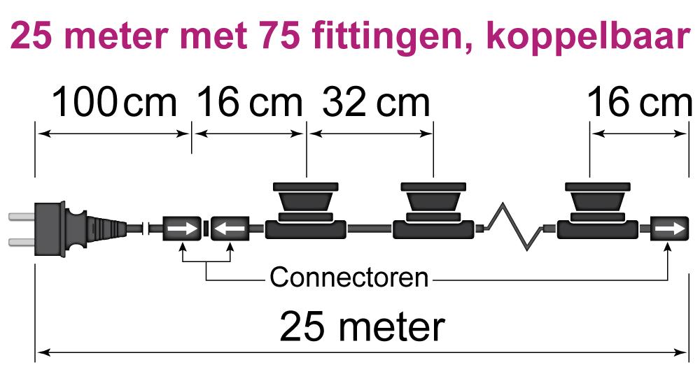 prikkabel 25 meter met 75 fittingen, koppelbaar