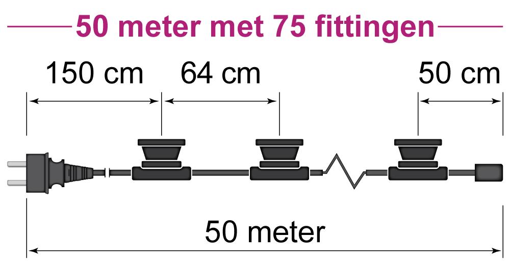 prikkabel 50 meter met 75 fittingen