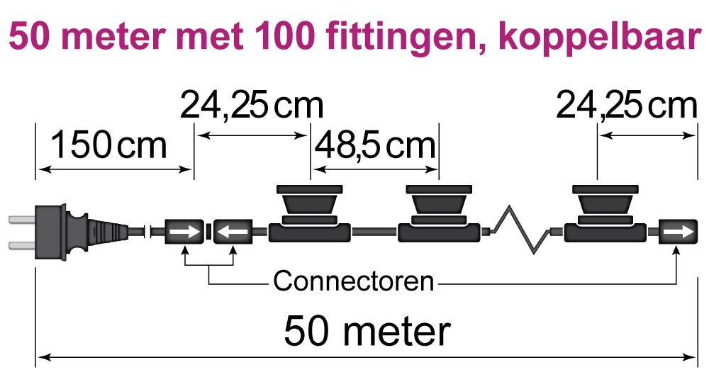 prikkabel van 50 meter met 100 fittingen, koppelbaar