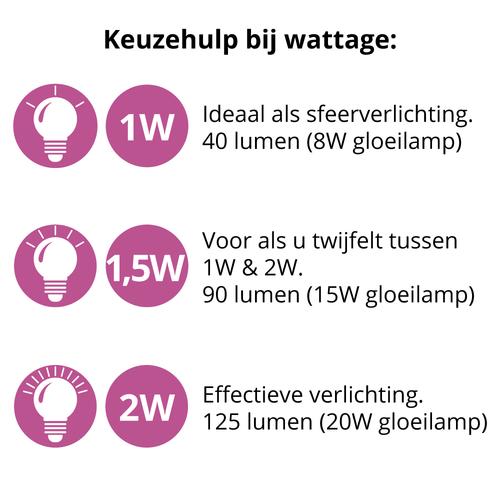 Warm witte lampen met lens, dimbaar, Ø45 - 2 watt (2650K)