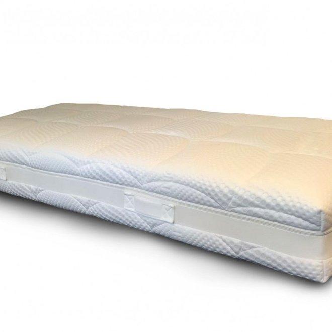 Pocketvering matras 500 traagschuim