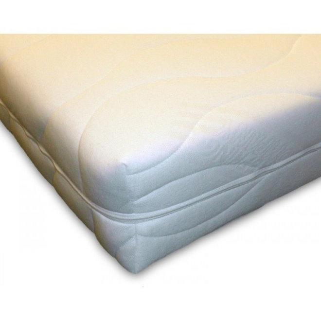 AKTIE!  Pocketvering matras 300 70x200